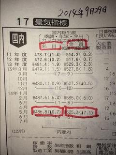 日経新聞 GDP 国民総生産140929.jpg